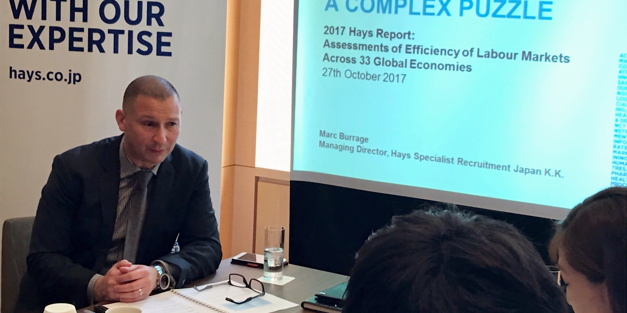 Marc Burrage presents Hays' Global Skills Index