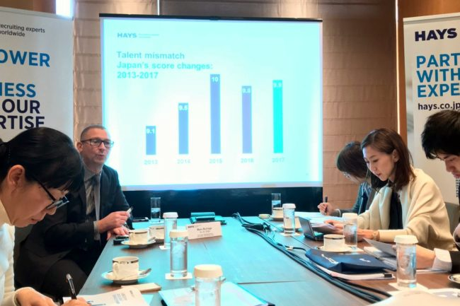 Marc Burrage presents Hays' Global Skills Index for Japan